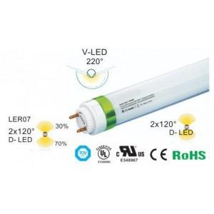 LED V-Röhre Abstrahlwinkel 220°